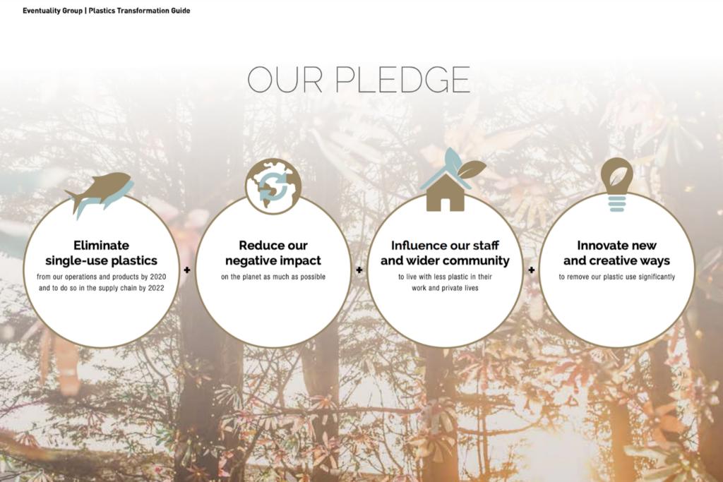 The-Eventuality-Group's-single-use-plastics-pledge
